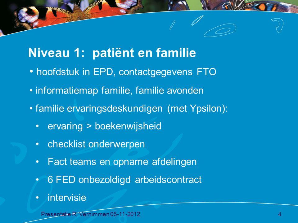 Niveau 1: patiënt en familie
