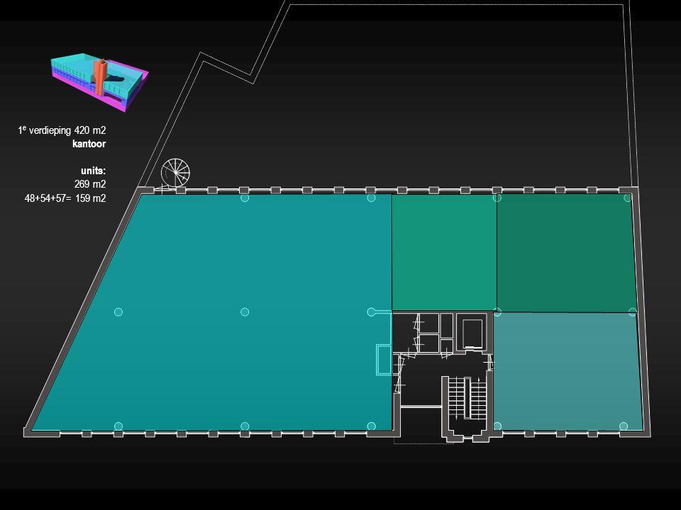 1e verdieping 420 m2 kantoor units: 269 m2 48+54+57= 159 m2