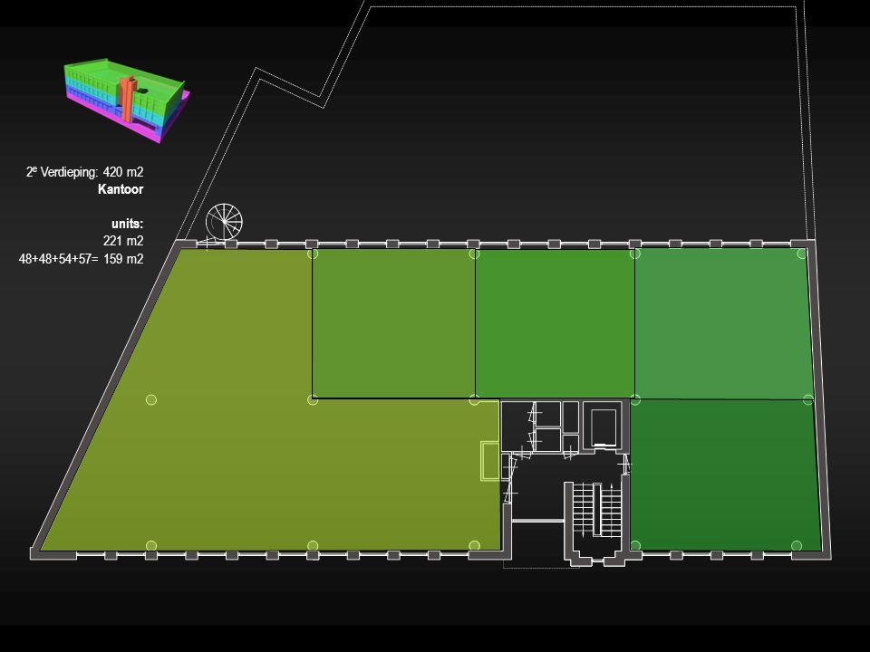 2e Verdieping: 420 m2 Kantoor units: 221 m2 48+48+54+57= 159 m2