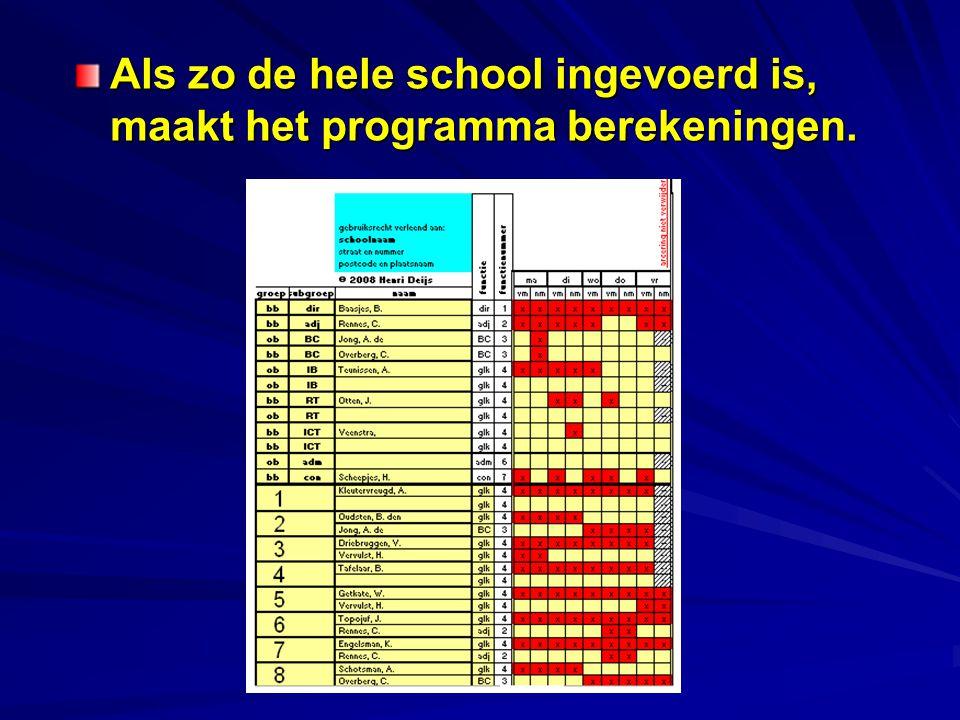 Als zo de hele school ingevoerd is, maakt het programma berekeningen.