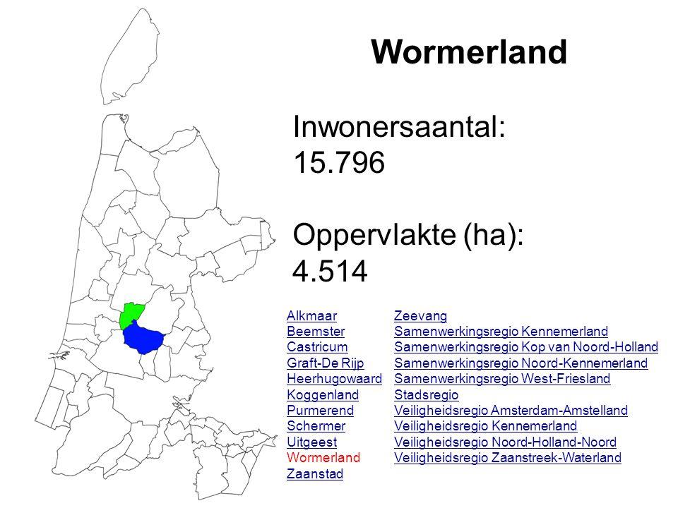 Wormerland Inwonersaantal: 15.796 Oppervlakte (ha): 4.514 Alkmaar