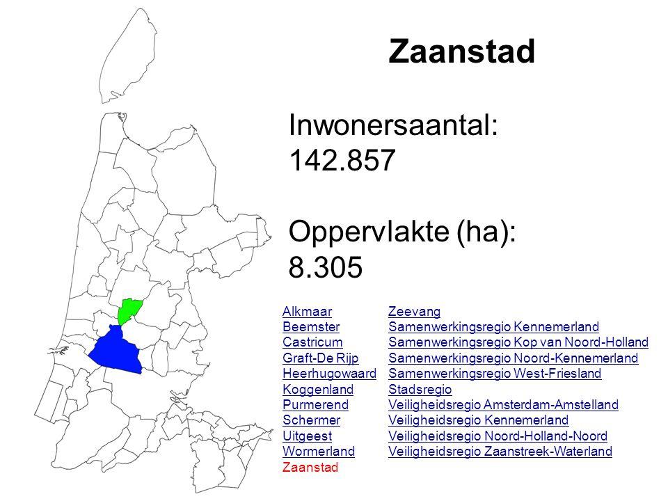 Zaanstad Inwonersaantal: 142.857 Oppervlakte (ha): 8.305 Alkmaar