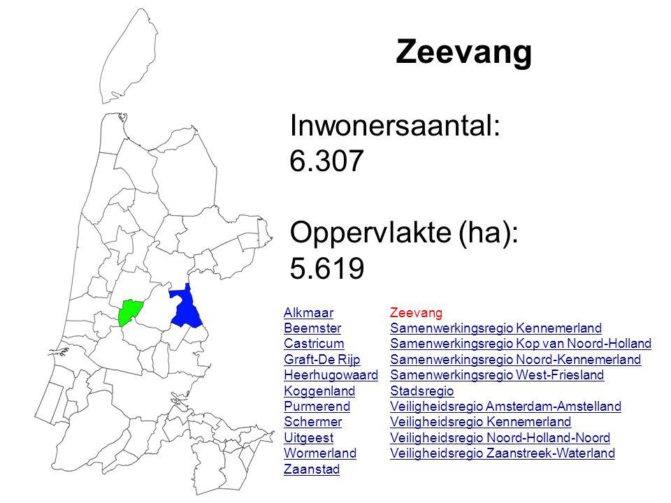 Zeevang Inwonersaantal: 6.307 Oppervlakte (ha): 5.619 Alkmaar Beemster