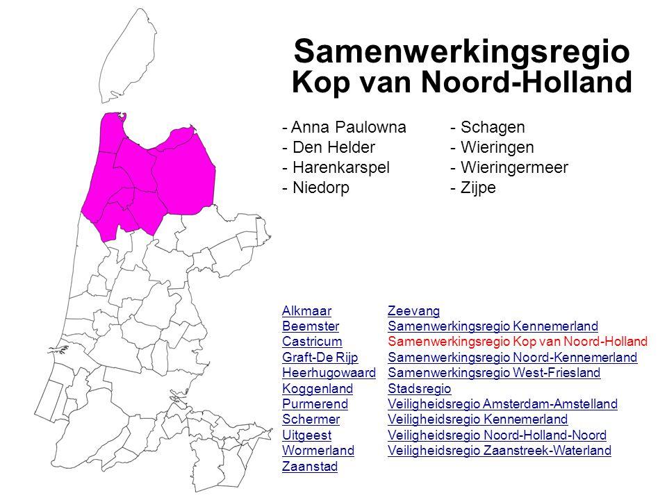 Samenwerkingsregio Kop van Noord-Holland