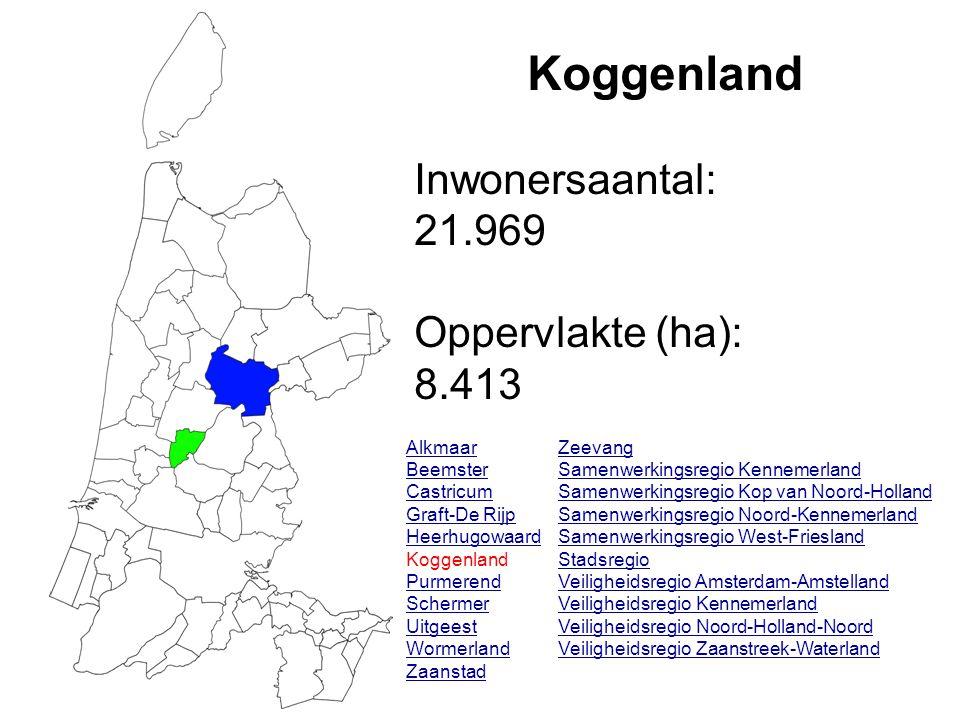 Koggenland Inwonersaantal: 21.969 Oppervlakte (ha): 8.413 Alkmaar
