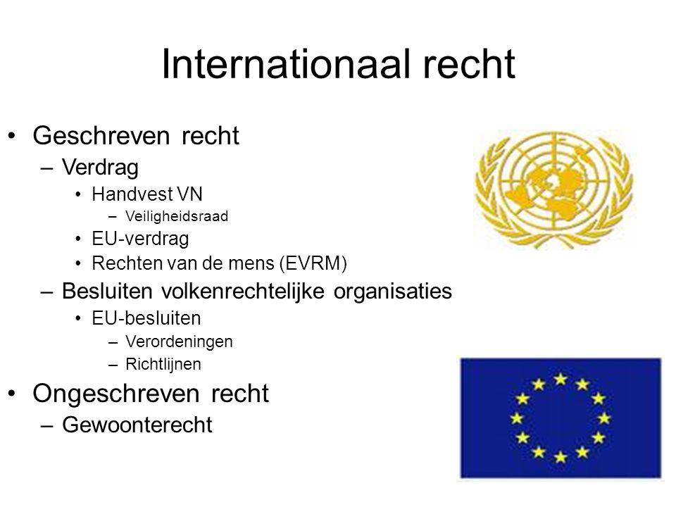 Internationaal recht Geschreven recht Ongeschreven recht Verdrag