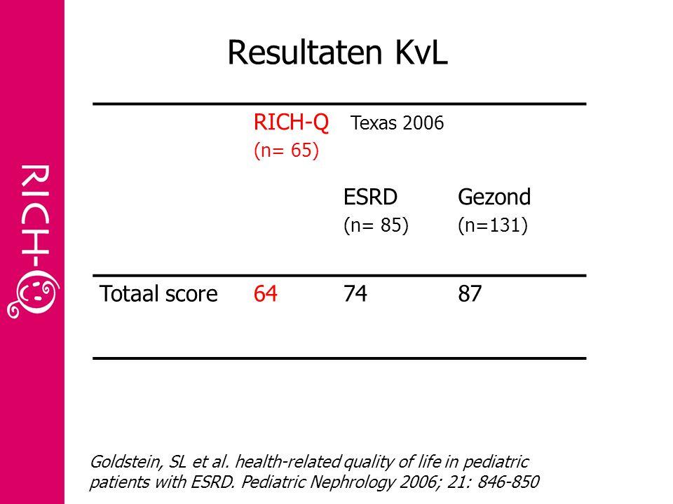 Resultaten KvL RICH-Q Texas 2006 ESRD Gezond Totaal score 64 74 87