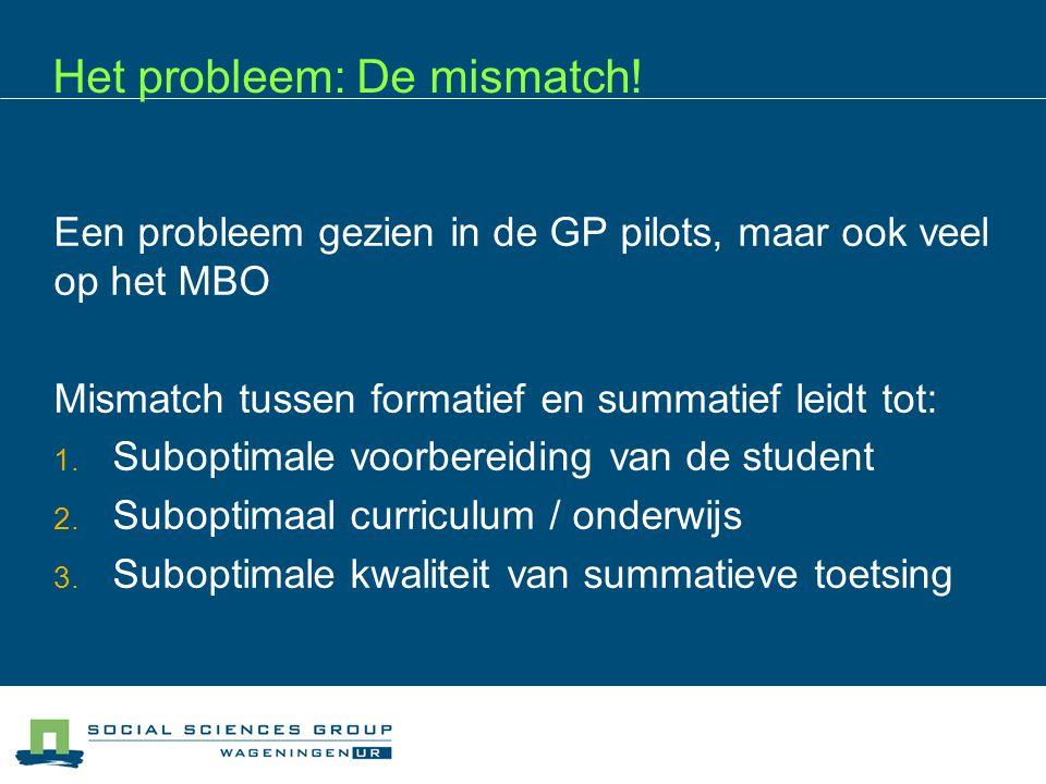 Het probleem: De mismatch!