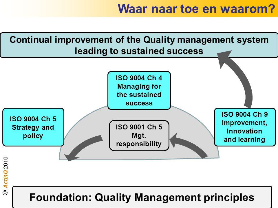 Waar naar toe en waarom Foundation: Quality Management principles