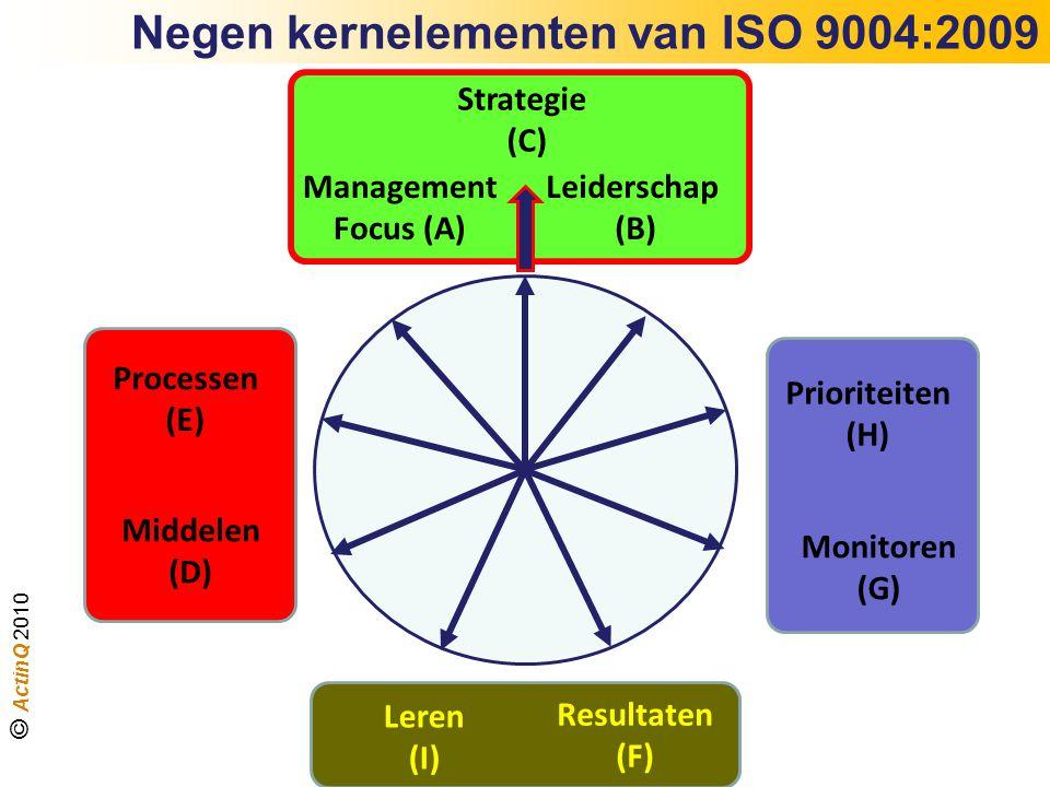 Negen kernelementen van ISO 9004:2009