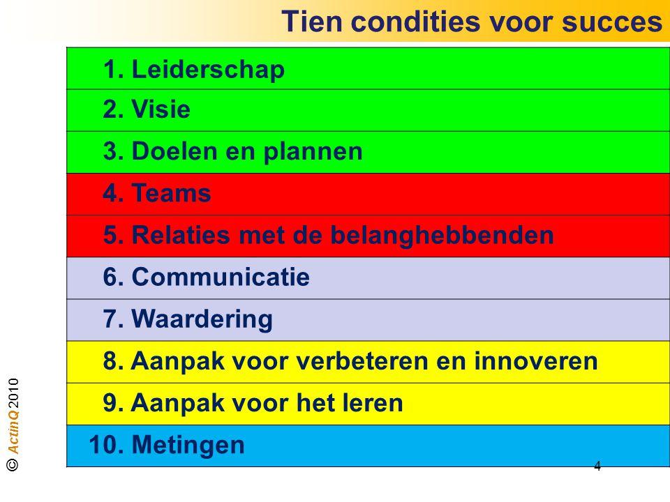 Tien condities voor succes