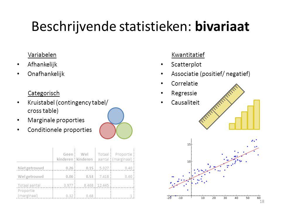 Beschrijvende statistieken: bivariaat