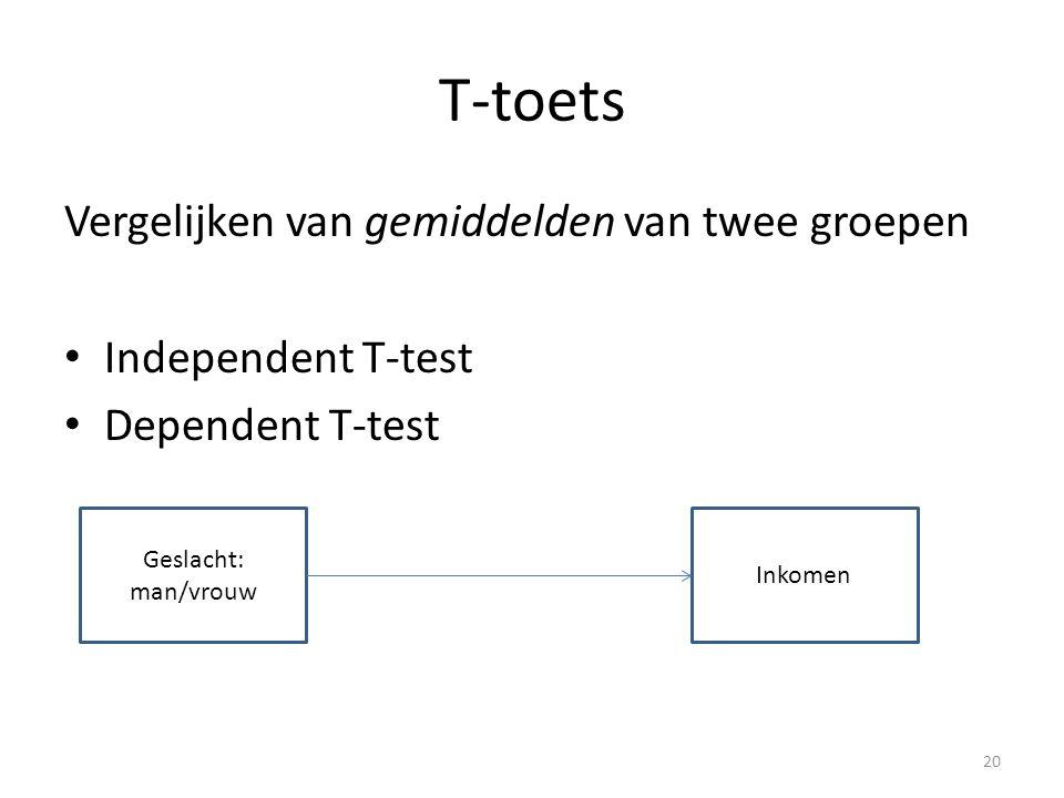T-toets Vergelijken van gemiddelden van twee groepen