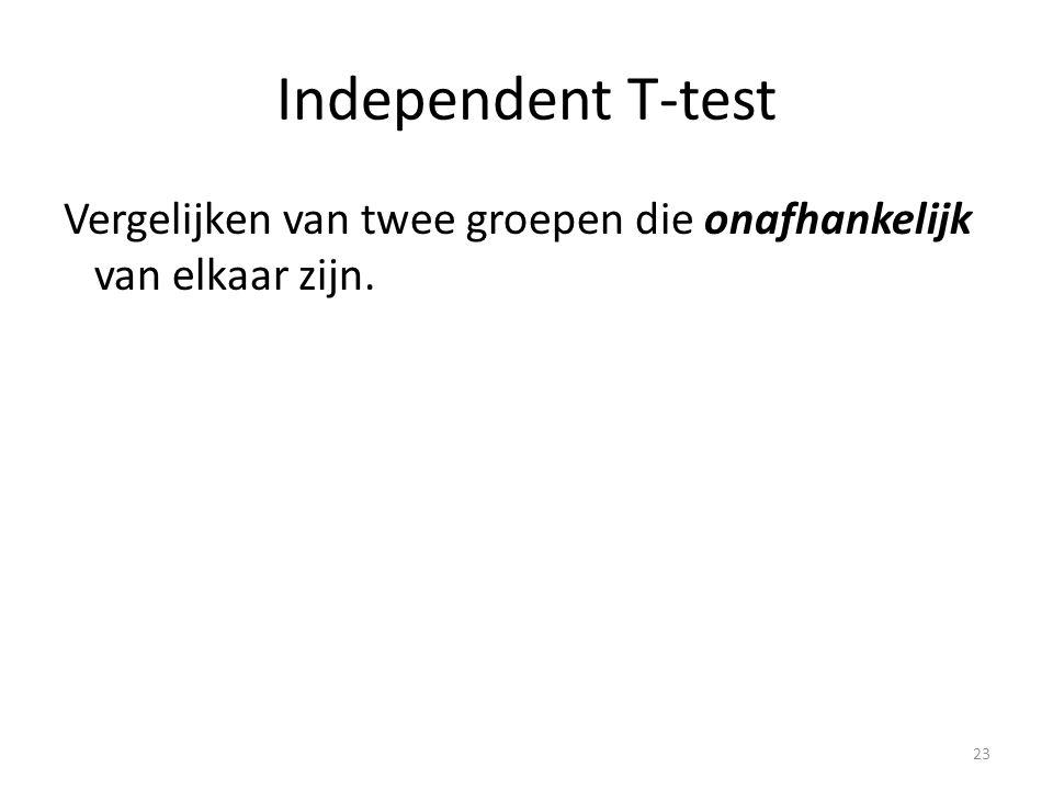 Independent T-test Vergelijken van twee groepen die onafhankelijk van elkaar zijn.