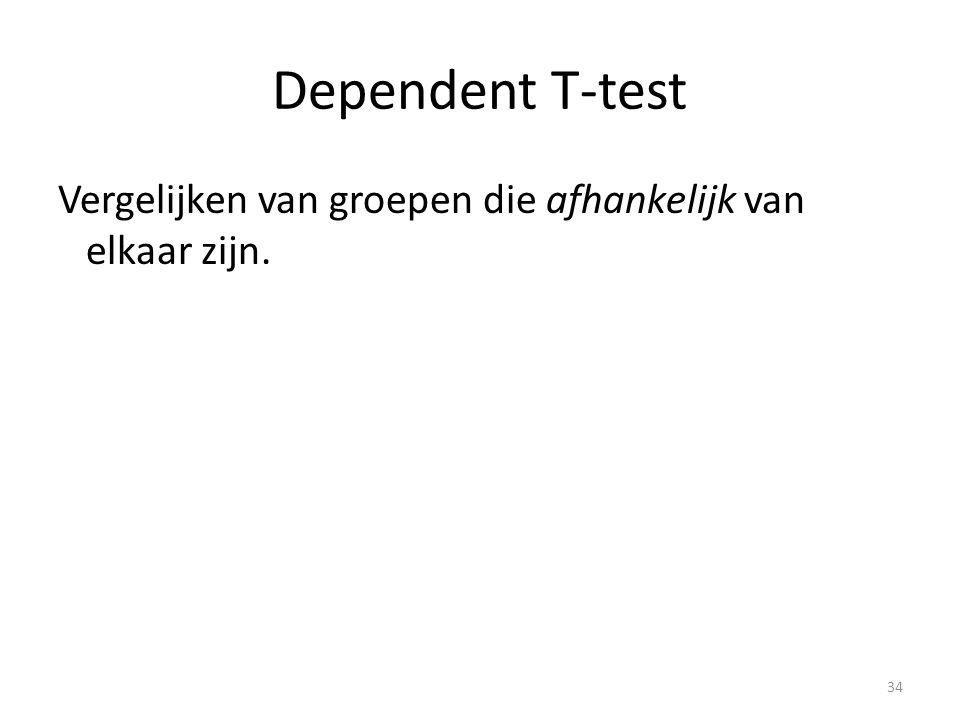 Dependent T-test Vergelijken van groepen die afhankelijk van elkaar zijn.