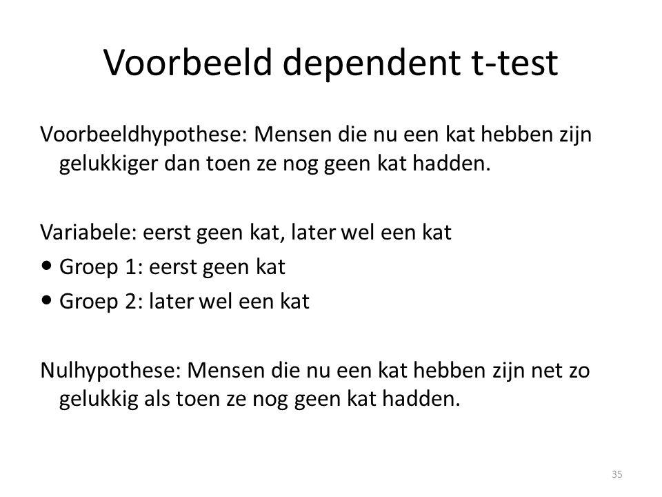 Voorbeeld dependent t-test