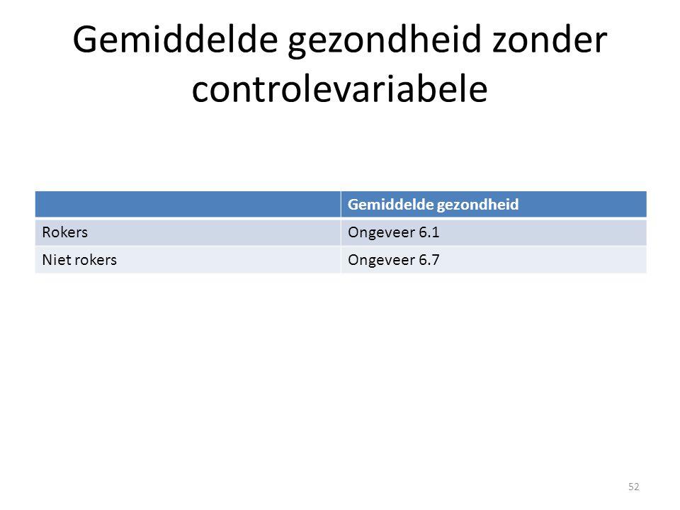 Gemiddelde gezondheid zonder controlevariabele