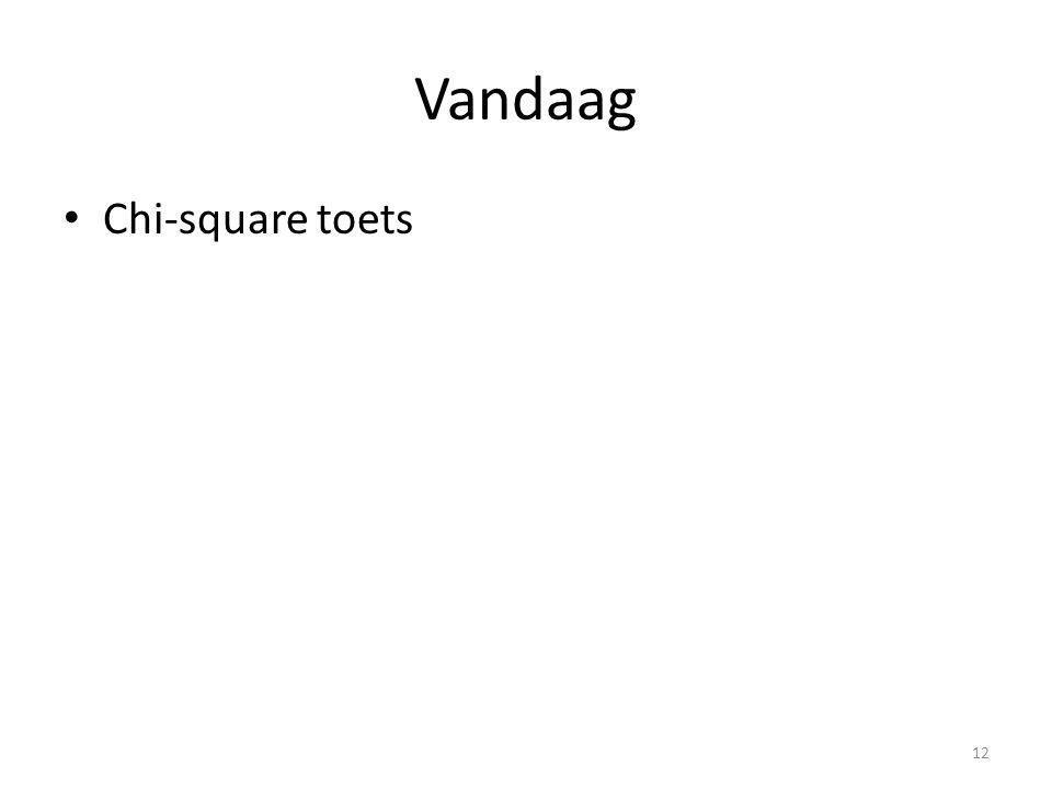 Vandaag Chi-square toets