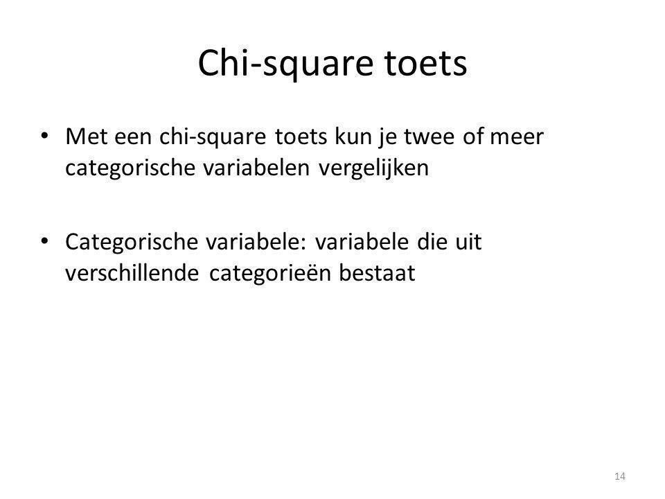 Chi-square toets Met een chi-square toets kun je twee of meer categorische variabelen vergelijken.