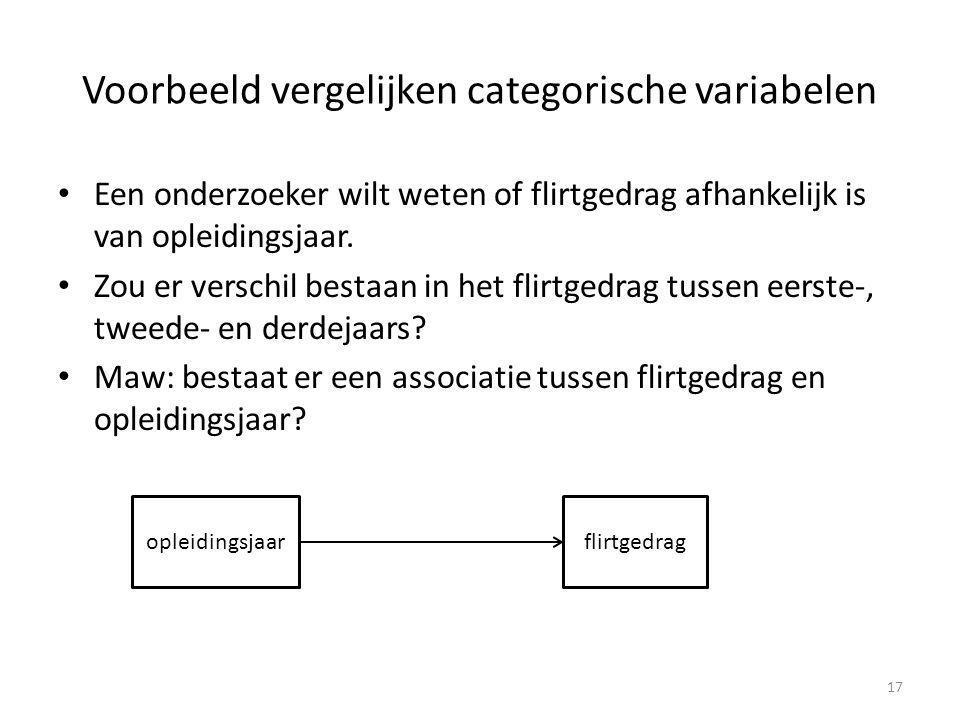 Voorbeeld vergelijken categorische variabelen