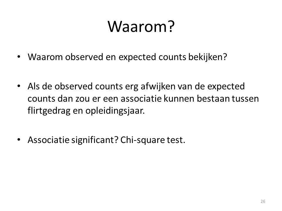 Waarom Waarom observed en expected counts bekijken
