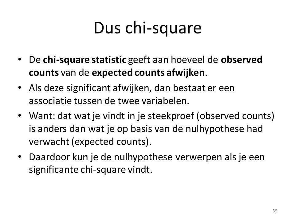 Dus chi-square De chi-square statistic geeft aan hoeveel de observed counts van de expected counts afwijken.