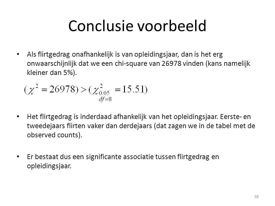 Conclusie voorbeeld