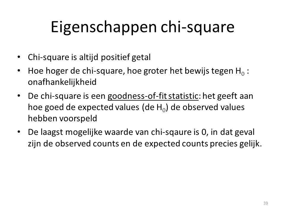 Eigenschappen chi-square