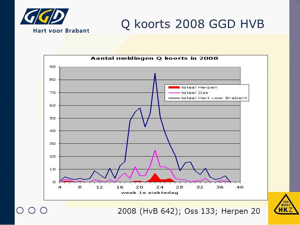 Q koorts 2008 GGD HVB 2008 (HvB 642); Oss 133; Herpen 20