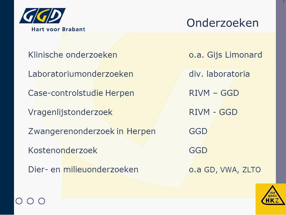Onderzoeken Klinische onderzoeken o.a. Gijs Limonard