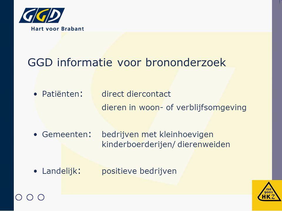 GGD informatie voor brononderzoek