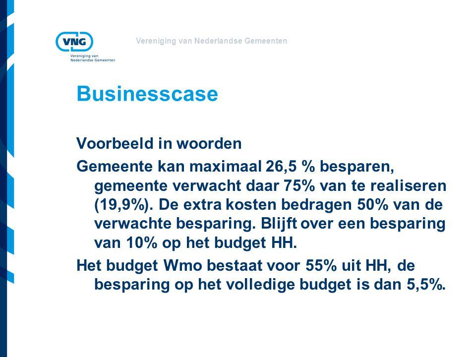Businesscase Voorbeeld in woorden