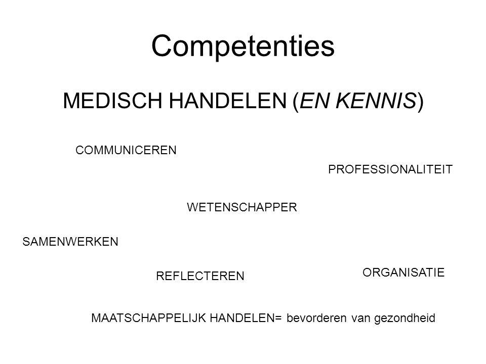 MEDISCH HANDELEN (EN KENNIS)