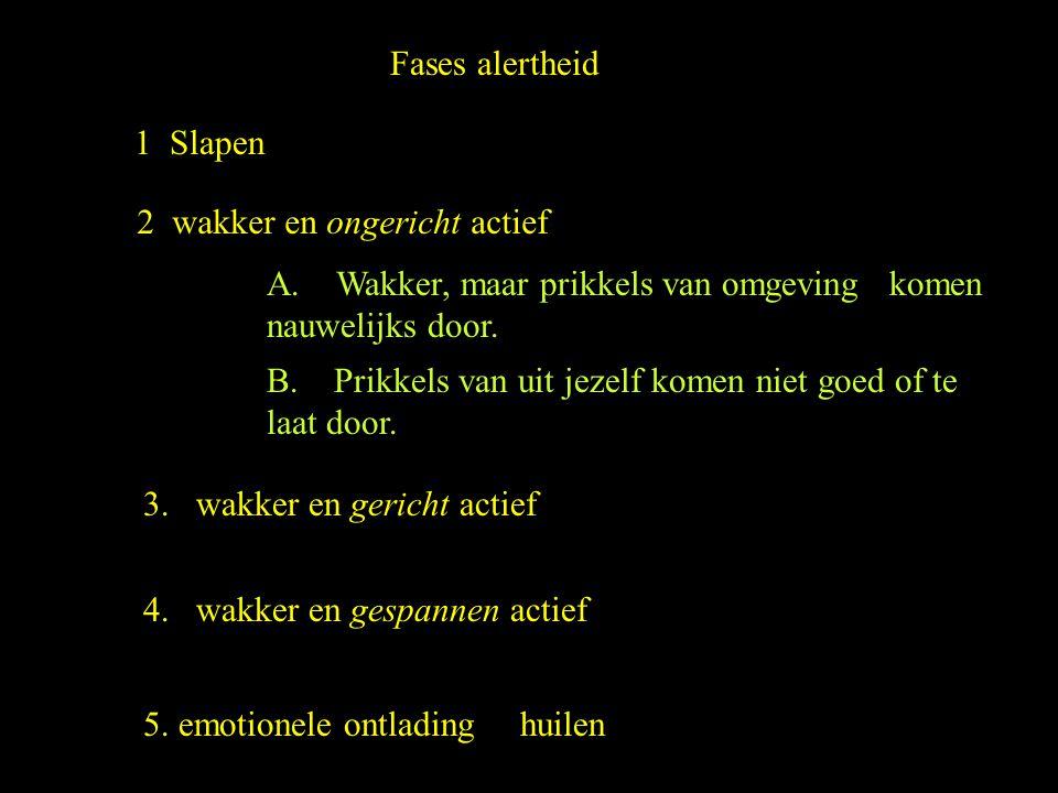 Fases alertheid 1 Slapen. 2 wakker en ongericht actief. A. Wakker, maar prikkels van omgeving komen nauwelijks door.