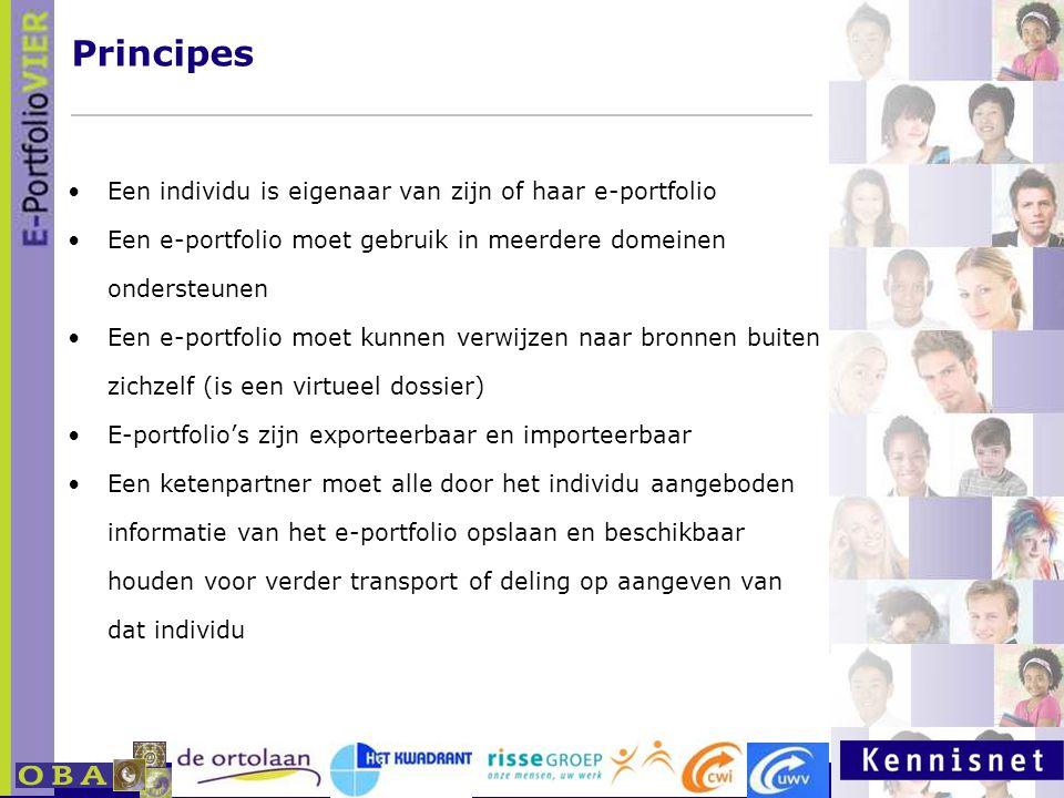 Principes Een individu is eigenaar van zijn of haar e-portfolio