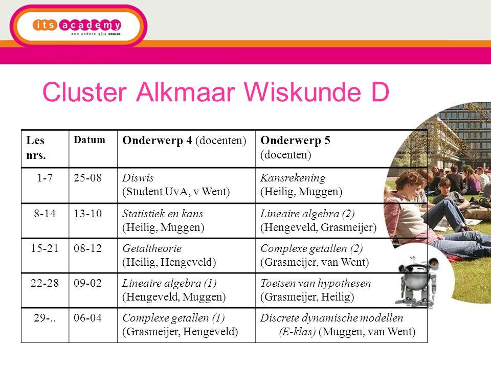 Cluster Alkmaar Wiskunde D
