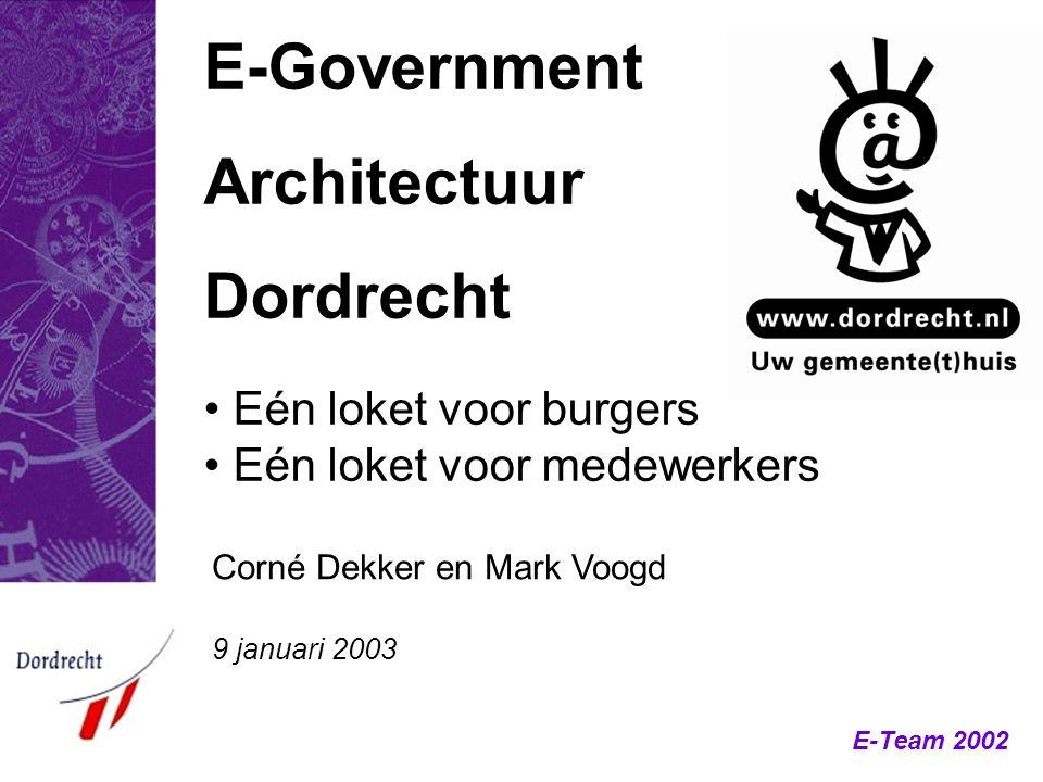 E-Government Architectuur Dordrecht Eén loket voor burgers