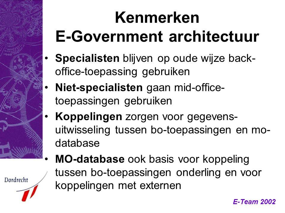 Kenmerken E-Government architectuur