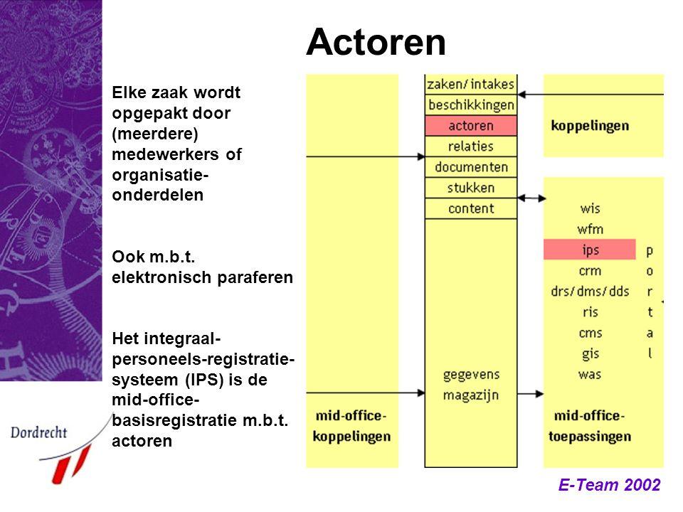 Actoren Elke zaak wordt opgepakt door (meerdere) medewerkers of organisatie-onderdelen. Ook m.b.t. elektronisch paraferen.