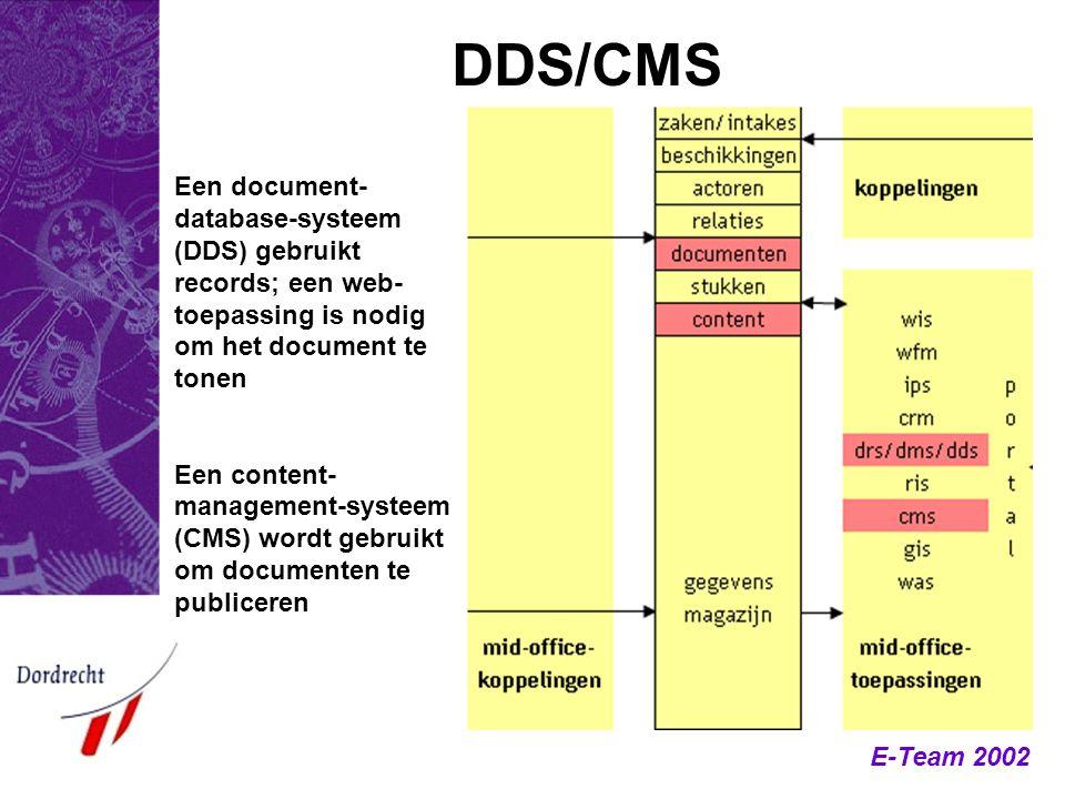 DDS/CMS Een document-database-systeem (DDS) gebruikt records; een web-toepassing is nodig om het document te tonen.