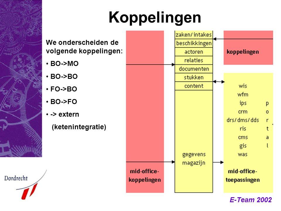 Koppelingen We onderscheiden de volgende koppelingen: BO->MO