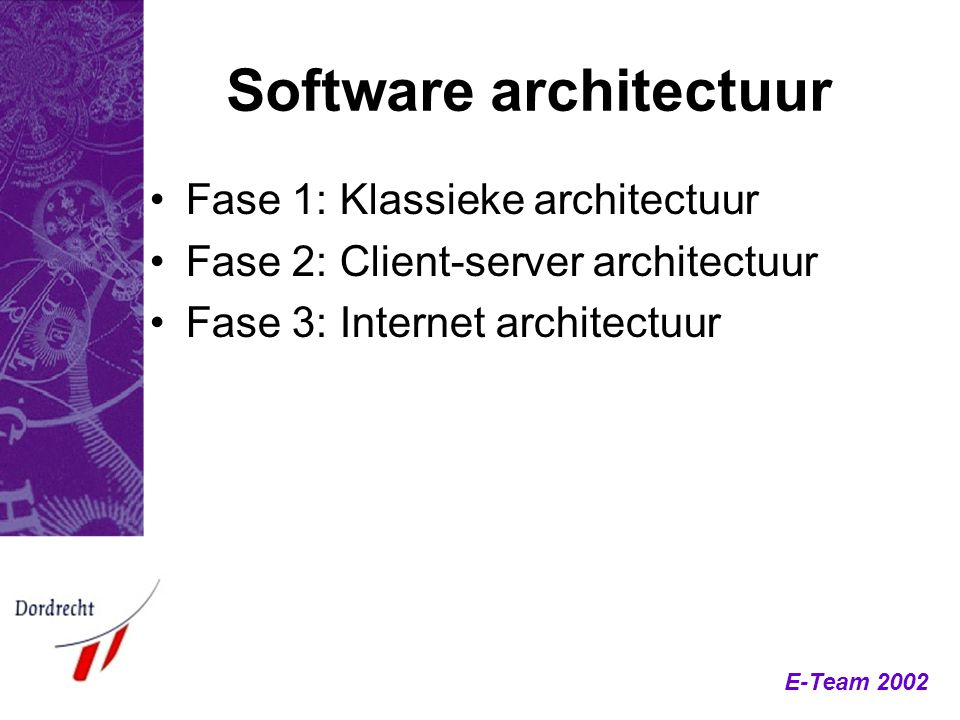 Software architectuur