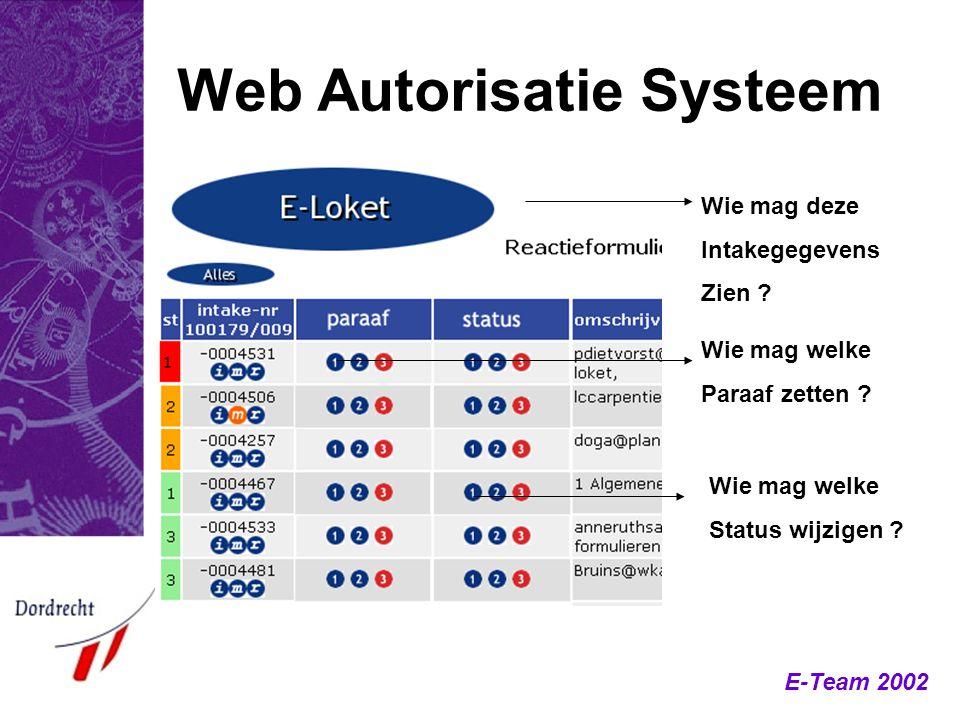 Web Autorisatie Systeem