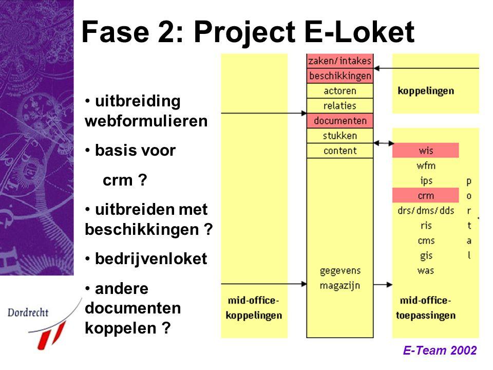 Fase 2: Project E-Loket uitbreiding webformulieren basis voor crm