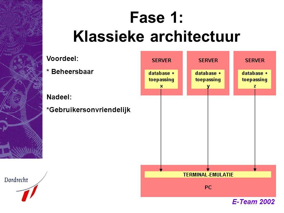 Fase 1: Klassieke architectuur