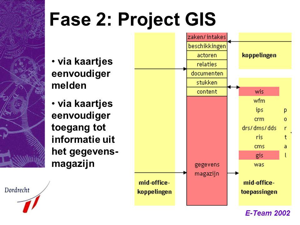 Fase 2: Project GIS via kaartjes eenvoudiger melden