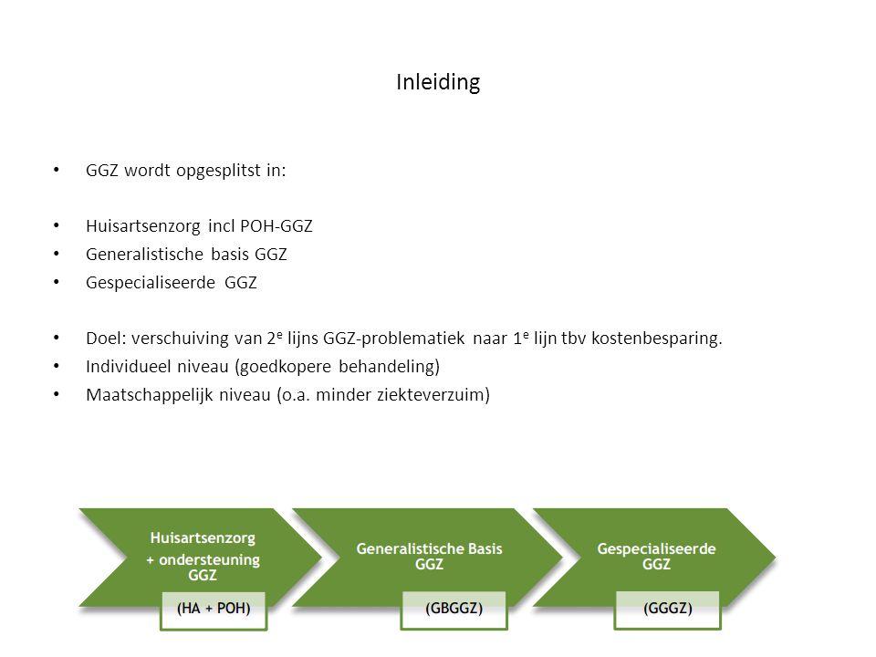 Inleiding GGZ wordt opgesplitst in: Huisartsenzorg incl POH-GGZ