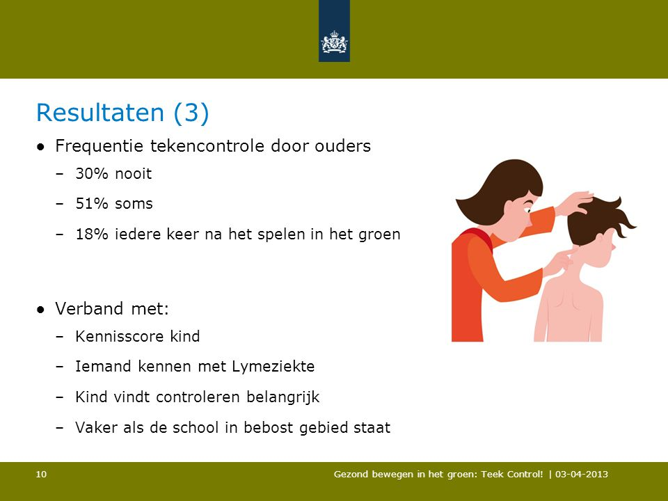 Resultaten (3) Frequentie tekencontrole door ouders Verband met: