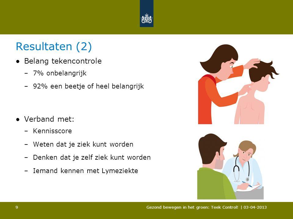 Resultaten (2) Belang tekencontrole Verband met: 7% onbelangrijk