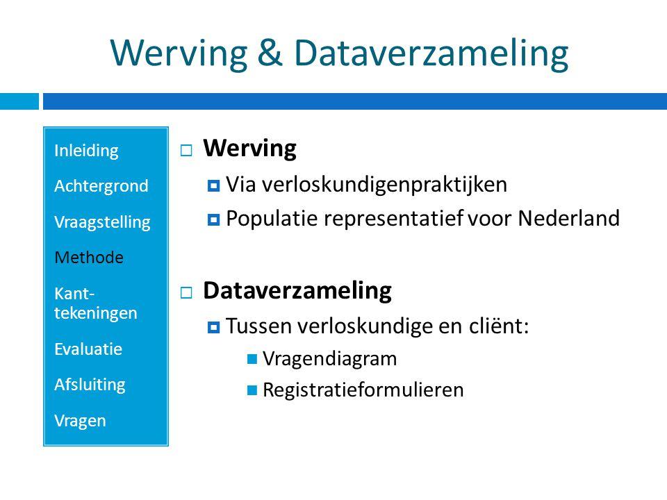 Werving & Dataverzameling